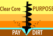 Clear Purpose to Hit Pay Dirt